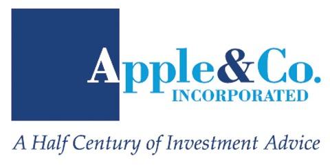 Apple & Co Inc. Logo