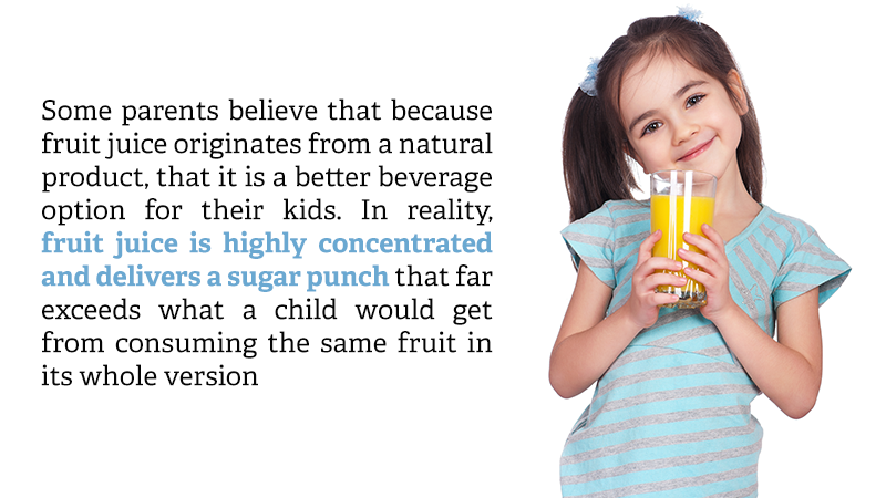 Some parents believe that because fruit juice originates from a natural product, that it is a better beverage option for their kids. In reality, fruit juice is highly concentrated and delivers a sugar punch that far exceeds what a child would get from consuming the same fruit in its whole version