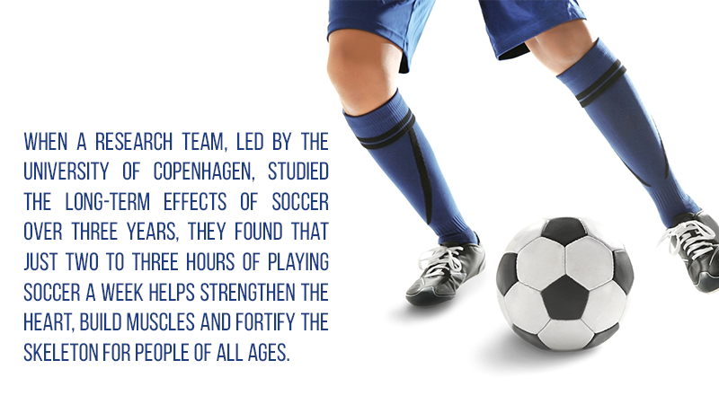When a research team, led by the University of Copenhagen, studied the long-term effects of soccer over three years, they found that just two to three hours of playing soccer a week helps strengthen the heart, build muscles and fortify the skeleton for people of all ages.