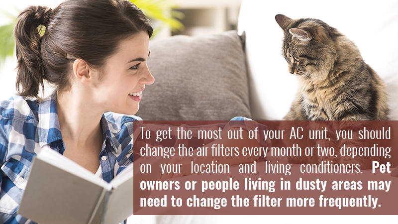 To get the most out of your AC unit, you should change the air filters every month or two, depending on your location and living conditioners. Pet owners or people living in dusty areas may need to change the filter more frequently.