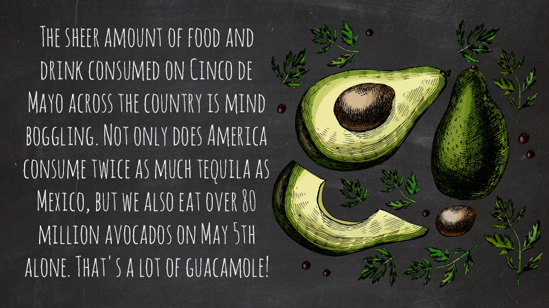 The sheer amount of food and drink consumed on Cinco de Mayo across the country is mind boggling. Not only does America consume twice as much tequila as Mexico, but we also eat over 80 million avocados on May 5th alone. That's a lot of guacamole!