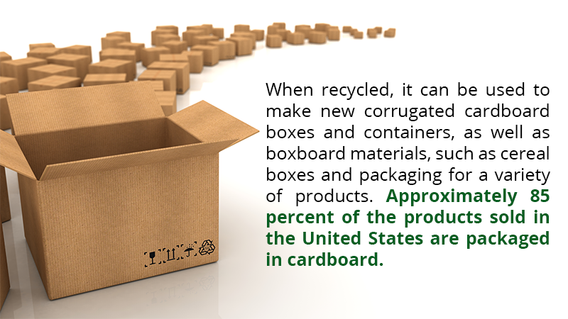 When recycled, it can be used to make new corrugated cardboard boxes and containers, as well as boxboard materials, such as cereal boxes and packaging for a variety of products. Approximately 85 percent of the products sold in the United States are packaged in cardboard.