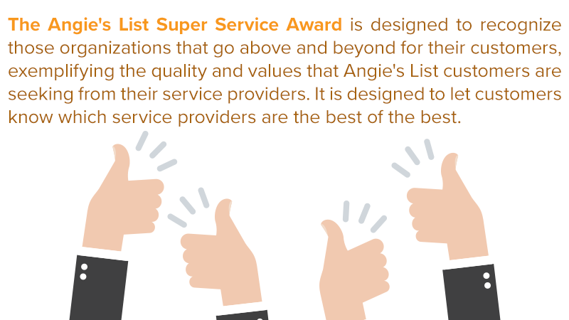 The Angie's List Super Service Award is designed to recognize those organizations that go above and beyond for their customers, exemplifying the quality and values that Angie's List customers are seeking from their service providers. It is designed to let customers know which service providers are the best of the best.