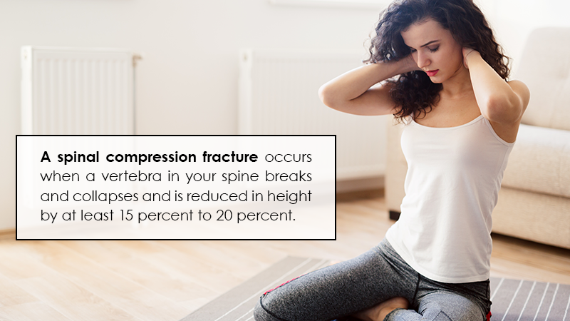 A spinal compression fracture occurs when a vertebra in your spine breaks and collapses and is reduced in height by at least 15 percent to 20 percent.