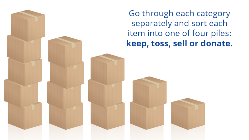 Go through each category separately and sort each item into one of four piles: keep, toss, sell or donate.