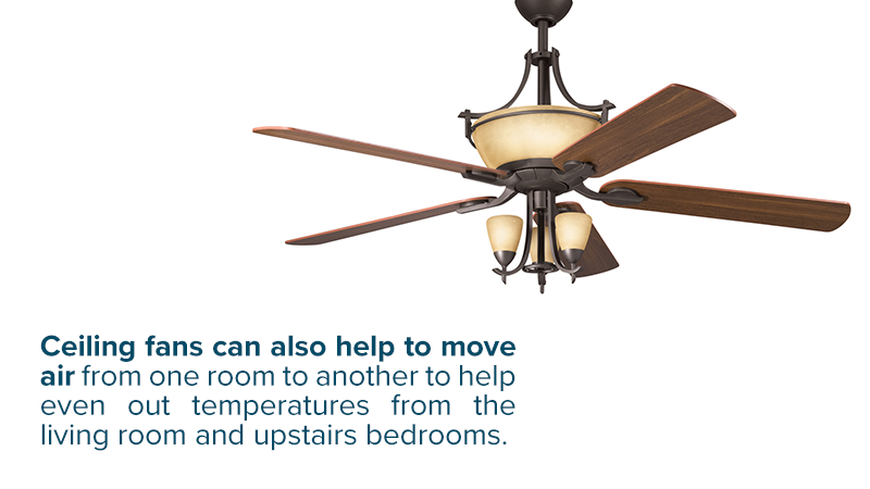 Ceiling fans can also help to move air from one room to another to help even out temperatures from the living room and upstairs bedrooms.