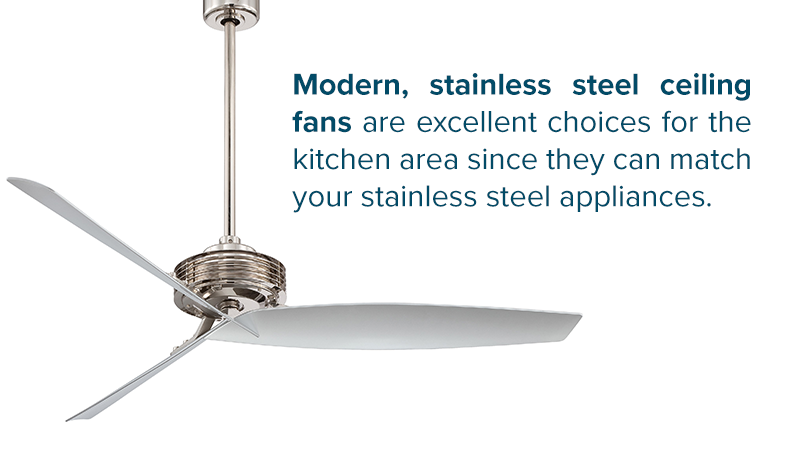 Modern, stainless steel ceiling fans are excellent choices for the kitchen area since they can match your stainless steel appliances. The fan should be a hugger mount base since you probably want this out of view.