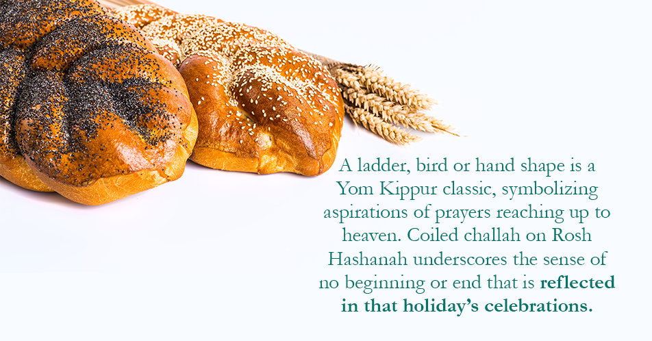 A ladder, bird or hand shape is a Yom Kippur classic, symbolizing aspirations of prayers reaching up to heaven. Coiled challah on Rosh Hashanah underscores the sense of no beginning or end that is reflected in that holiday's celebrations.