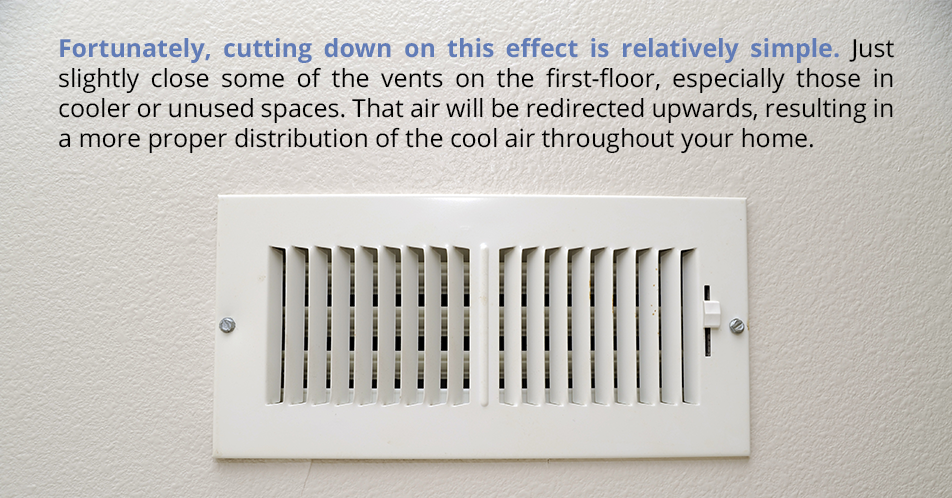 Fortunately, cutting down on this effect is relatively simple. Just slightly close some of the vents on the first-floor, especially those in cooler or unused spaces. That air will be redirected upwards, resulting in a more proper distribution of the cool air throughout your home.