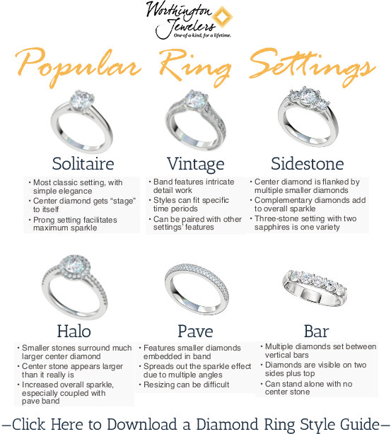 Popular Ring Settings - Click Here to Download a Diamond Ring Style Guide