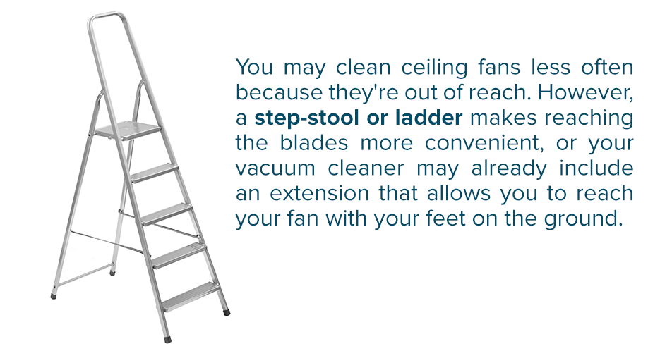 You may clean ceiling fans less often because they're out of reach. However, a step-stool or ladder makes reaching the blades more convenient, or your vacuum cleaner may already include an extension that allows you to reach your fan with your feet on the ground.