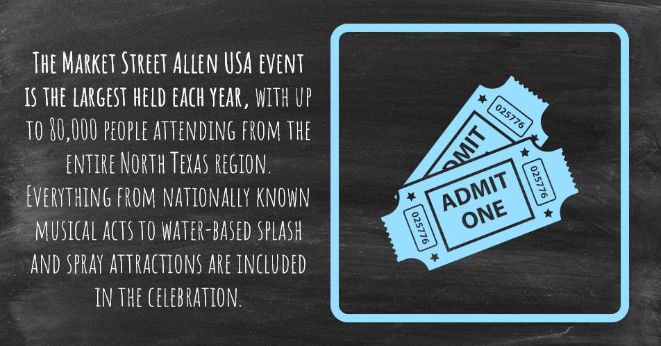 The Market Street Allen USA event is the largest held each year, with up to 80,000 people attending from the entire North Texas region. Everything from nationally known musical acts to water-based splash and spray attractions are included in the celebration.
