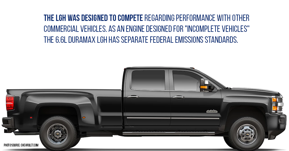 "The LGH was designed to compete regarding performance with other commercial vehicles. As an engine designed for ""incomplete vehicles,"" the 6.6L Duramax LGH has separate federal emissions standards."