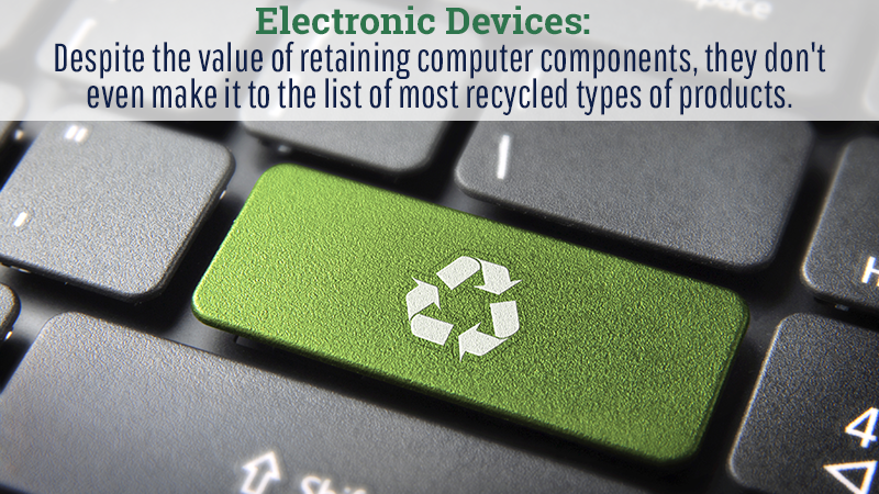 Electronic Devices: Despite the value of retaining computer components, they don't even make it to the list of most recycled types of products.