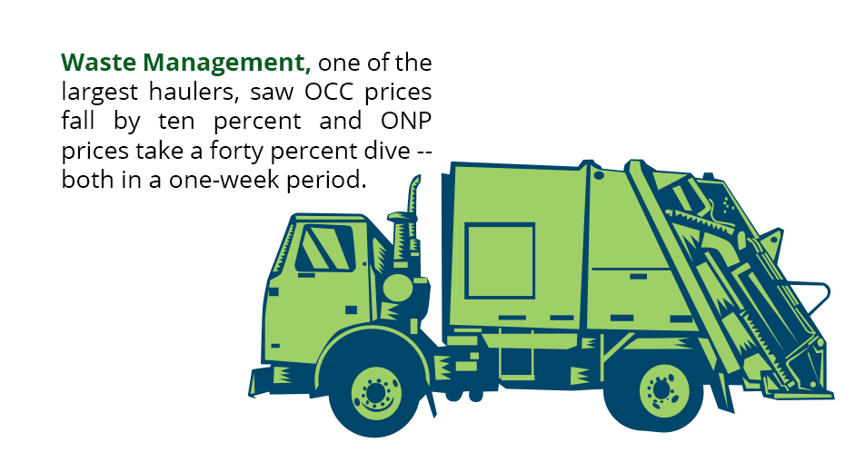 Waste Management, one of the largest haulers, saw OCC prices fall by ten percent and ONP prices take a forty percent dive -- both in a one-week period.