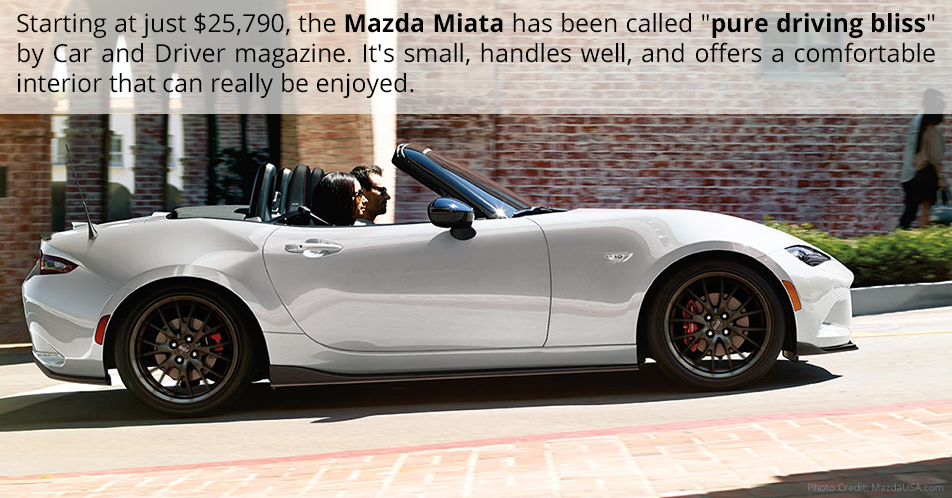 """Starting at just $25,790, the Mazda Miata has been called """"pure driving bliss"""" by Car and Driver magazine. It's small, handles well, and offers a comfortable interior that can really be enjoyed."""