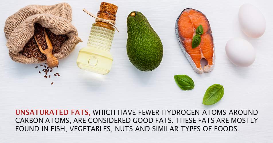 Unsaturated fats, which have fewer hydrogen atoms around carbon atoms, are considered good fats. These fats are mostly found in fish, vegetables, nuts and similar types of foods.