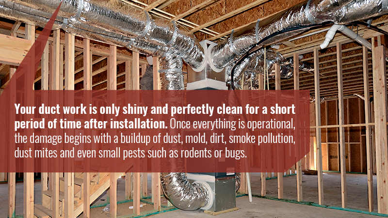 Your duct work is only shiny and perfectly clean for a short period of time after installation. Once everything is operational, the damage begins with a buildup of dust, mold, dirt, smoke pollution, dust mites and even small pests such as rodents or bugs.