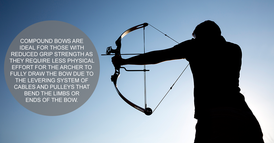 Compound bows are ideal for those with reduced grip strength as they require less physical effort for the archer to fully draw the bow due to the levering system of cables and pulleys that bend the limbs or ends of the bow.