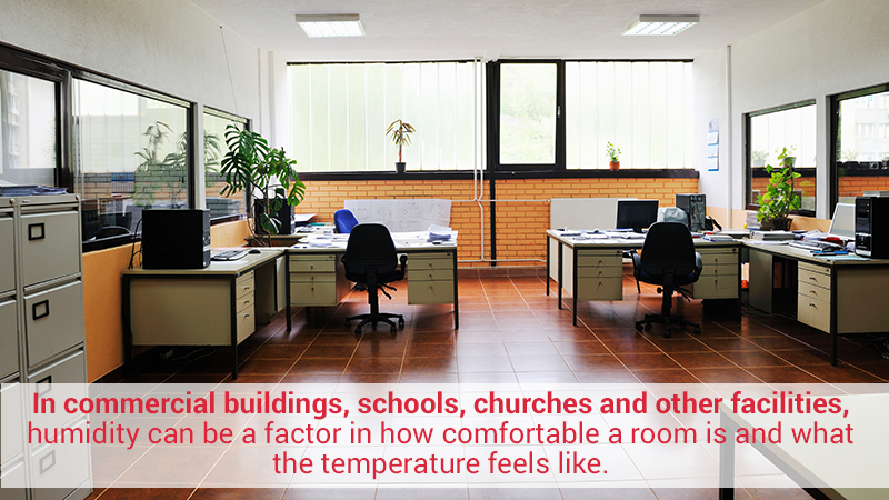 In commercial buildings, schools, churches and other facilities, humidity can be a factor in how comfortable a room is and what the temperature feels like.