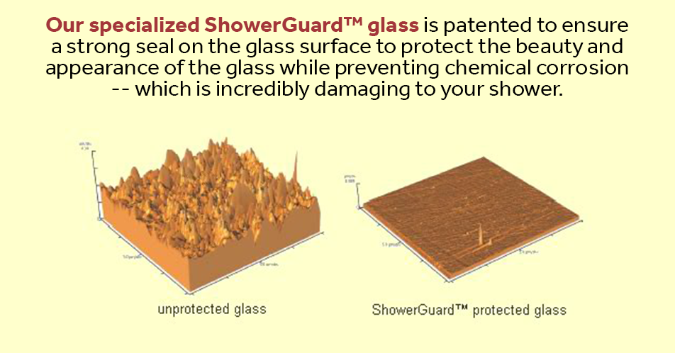 Our specialized ShowerGuard™ glass is patented to ensure a strong seal on the glass surface to protect the beauty and appearance of the glass while preventing chemical corrosion -- which is incredibly damaging to your shower.