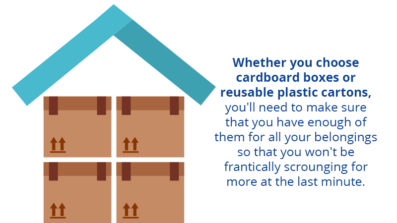 Whether you choose cardboard boxes or reusable plastic cartons, you'll need to make sure that you have enough of them for all your belongings so that you won't be frantically scrounging for more at the last minute.