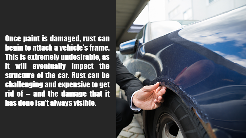 Once paint is damaged, rust can begin to attack a vehicle's frame. This is extremely undesirable, as it will eventually impact the structure of the car. Rust can be challenging and expensive to get rid of -- and the damage that it has done isn't always visible.