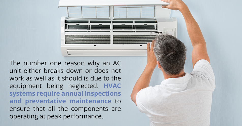 The number one reason why an AC unit either breaks down or does not work as well as it should is due to the equipment being neglected. HVAC systems require annual inspections and preventative maintenance to ensure that all the components are operating at peak performance.