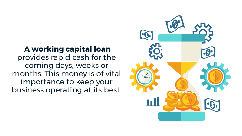 A working capital loan provides rapid cash for the coming days, weeks or months. This money is of vital importance to keep your business operating at its best.