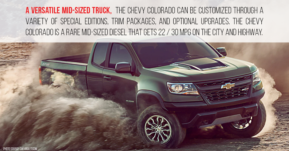 A versatile mid-sized truck, the Chevy Colorado can be customized through a variety of special editions, trim packages, and optional upgrades. The Chevy Colorado is a rare mid-sized diesel that gets 22 / 30 MPG on the city and highway