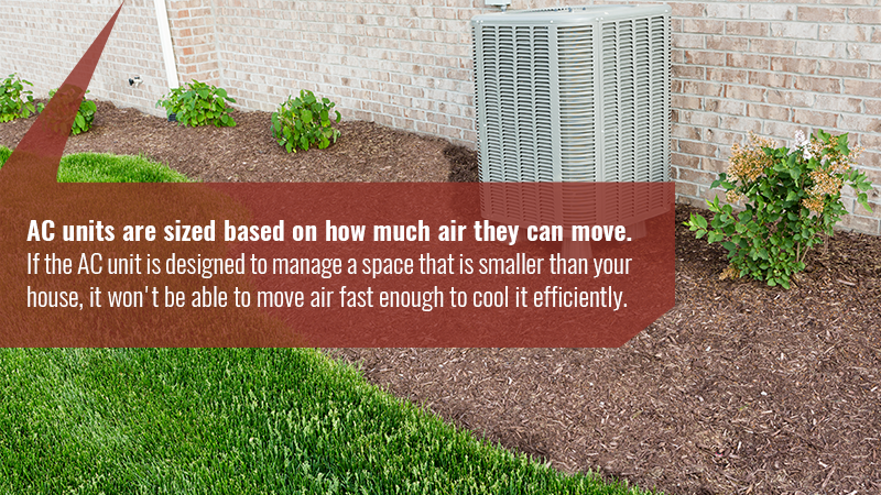 AC units are sized based on how much air they can move. If the AC unit is designed to manage a space that is smaller than your house, it won't be able to move air fast enough to cool it efficiently.