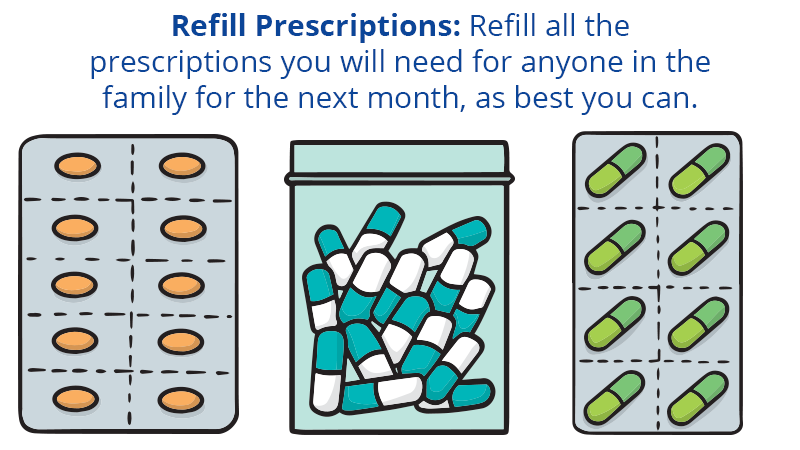 Refill Prescriptions: Refill all the prescriptions you will need for anyone in the family for the next month, as best you can.