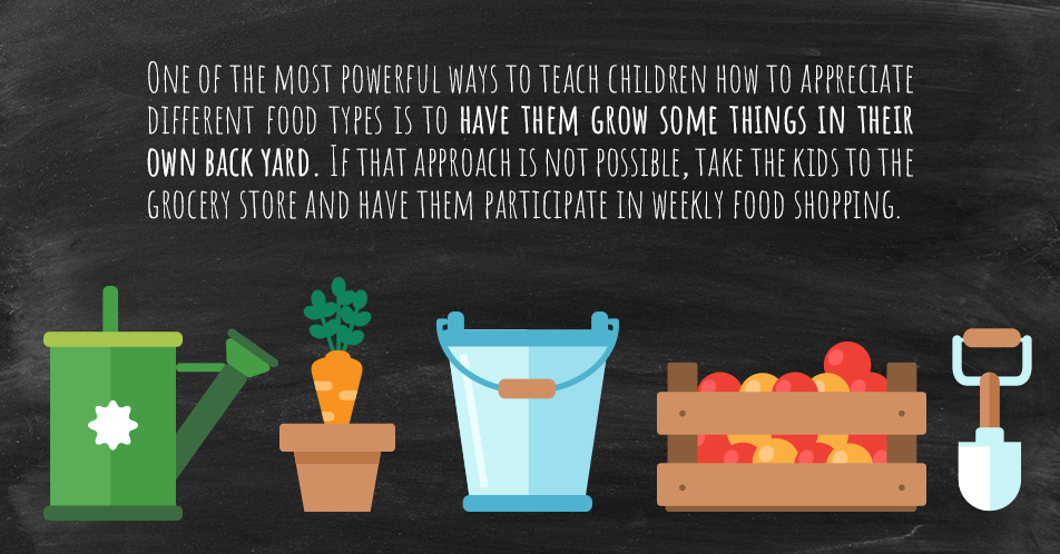 One of the most powerful ways to teach children how to appreciate different food types is to have them grow some things in their own back yard. If that approach is not possible, take the kids to the grocery store and have them participate in weekly food shopping.