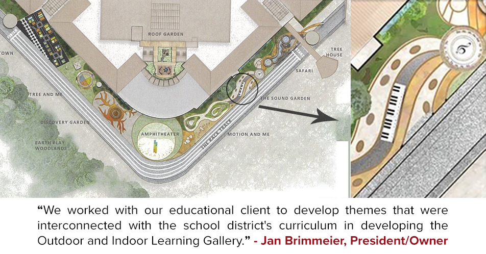"""Our owner, Jan Brimmeier, explained, """"We worked with our educational client to develop themes that were referenced to their curriculum in developing the Outdoor Learning Gallery and the Indoor Learning Gallery."""""""