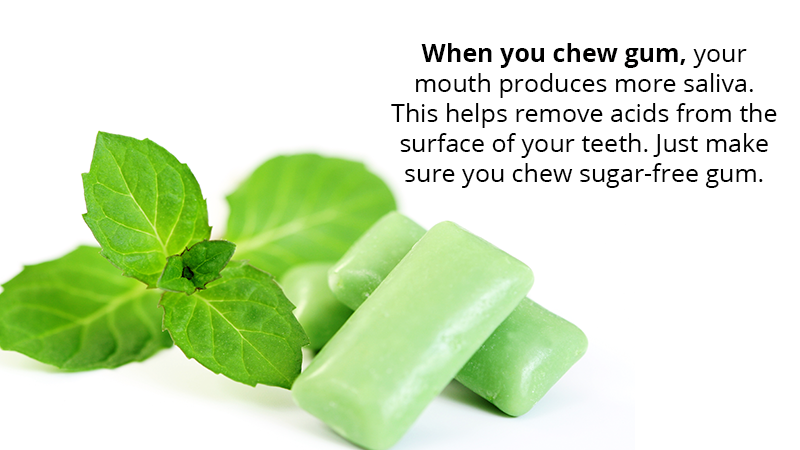 When you chew gum, your mouth produces more saliva. This helps remove acids from the surface of your teeth. Just make sure you chew sugar-free gum.