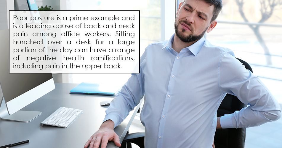 Poor posture is a prime example and is a leading cause of back and neck pain among office workers. Sitting hunched over a desk for a large portion of the day can have a range of negative health ramifications, including pain in the upper back.