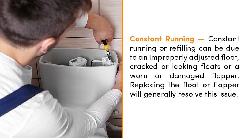 Constant Running — Constant running or refilling can be due to an improperly adjusted float, cracked or leaking floats or a worn or damaged flapper. Replacing the float or flapper will generally resolve this issue.