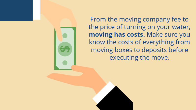 From the moving company fee to the price of turning on your water, moving has costs. Make sure you know the costs of everything from moving boxes to deposits before executing the move.