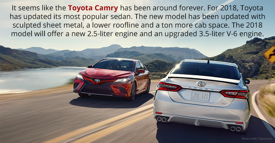 It seems like the Toyota Camry has been around forever. For 2018, Toyota has updated its most popular sedan. The new model has been updated with sculpted sheet metal, a lower roofline and a ton more cab space. The 2018 model will offer a new 2.5-liter engine and an upgraded 3.5-liter V-6 engine.
