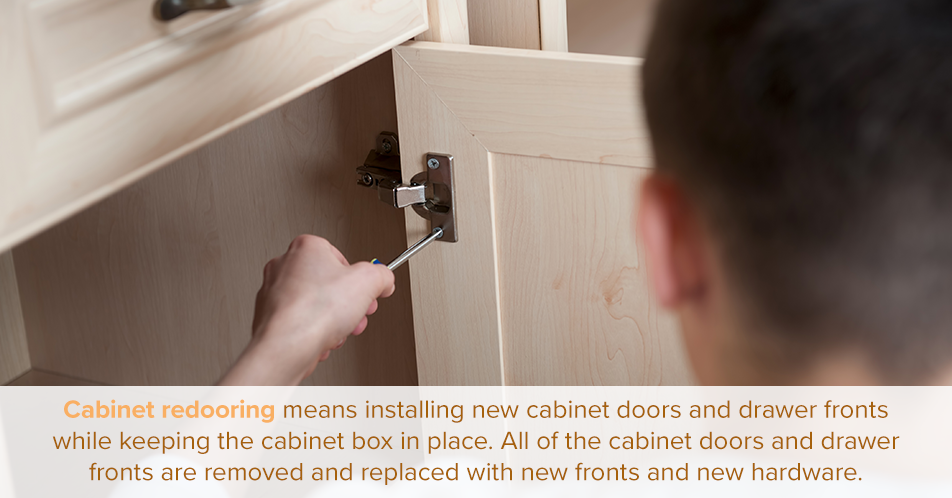 Cabinet redooring means installing new cabinet doors and drawer fronts while keeping the cabinet box in place. All of the cabinet doors and drawer fronts are removed and replaced with new fronts and new hardware.