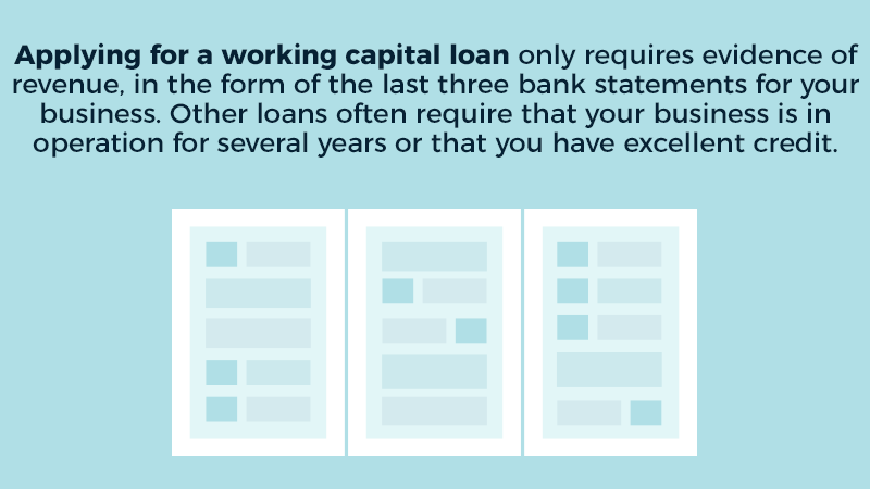 Applying for a working capital loan only require evidence of revenue, in the form of the last three bank statements for your business. Other loans often require that your business is in operation for several years or that your credit be very good.