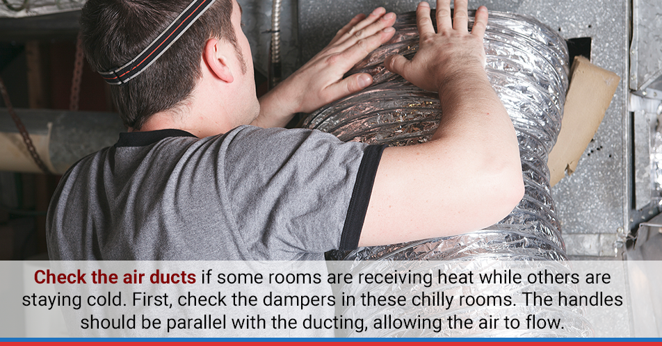 Check the air ducts if some rooms are receiving heat while others are staying cold. First, check the dampers in these chilly rooms. The handles should be parallel with the ducting, allowing the air to flow.