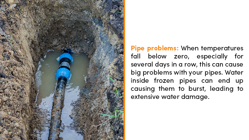 Pipe problems: When temperatures fall below zero, especially for several days in a row, this can cause big problems with your pipes. Water inside frozen pipes can end up causing them to burst, leading to extensive water damage.