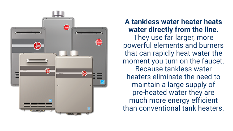 While some tanks are sometimes used as supplements for specific appliances or solar heating systems, they can also function as a sole water heater, especially for smaller homes that have less demand.