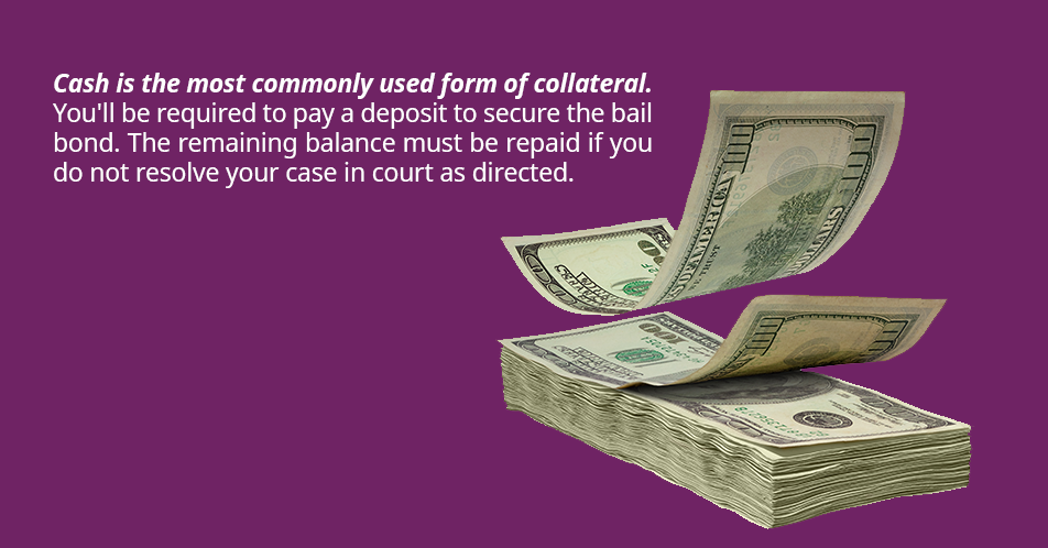 Cash is the most commonly used form of collateral. You'll be required to pay a deposit to secure the bail bond. The remaining balance must be repaid if you do not resolve your case in court as directed.