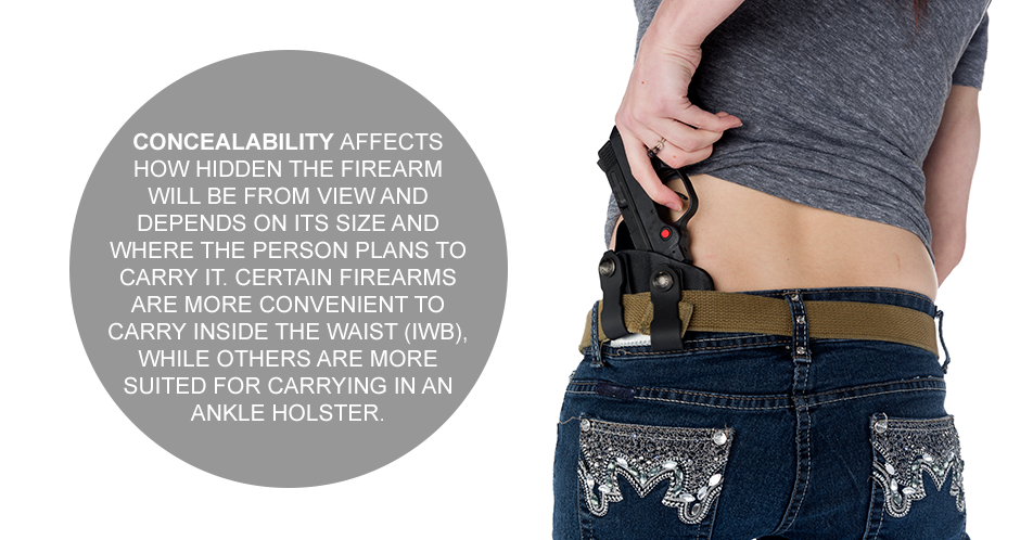 Concealability affects how hidden the firearm will be from view and depends on its size and where the person plans to carry it. Certain firearms are more convenient to carry inside the waist (IBW), while others are more suited for carrying in an ankle holster.