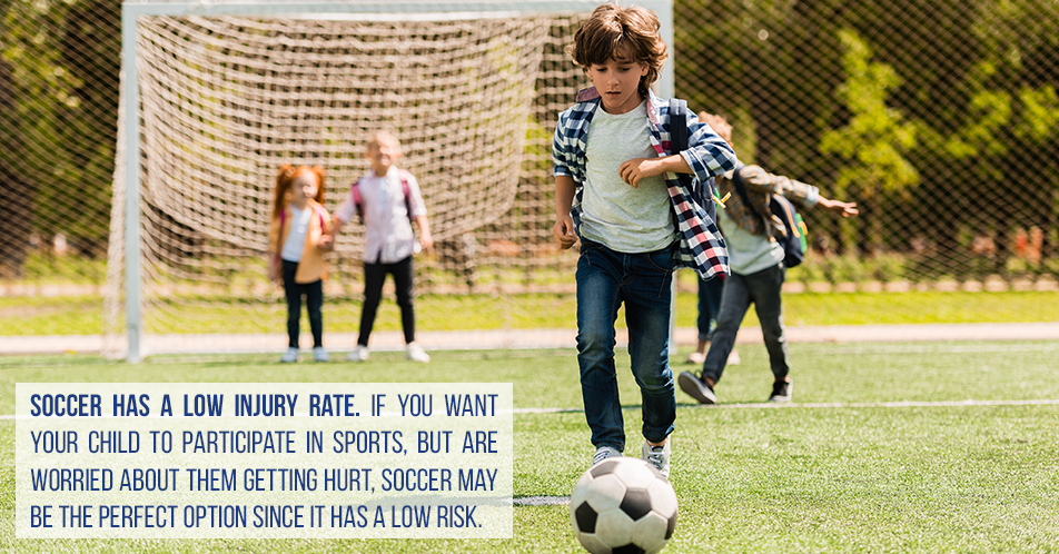 Soccer has a low injury rate. If you want your child to participate in sports, but are worried about them getting hurt, soccer may be the perfect option since it has a low risk.