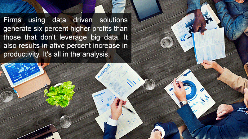 Firms using data driven solutions generate 6 percent higher profits than those that don't leverage big data. It also results in a 5 percent increase in productivity. It's all in the analysis.