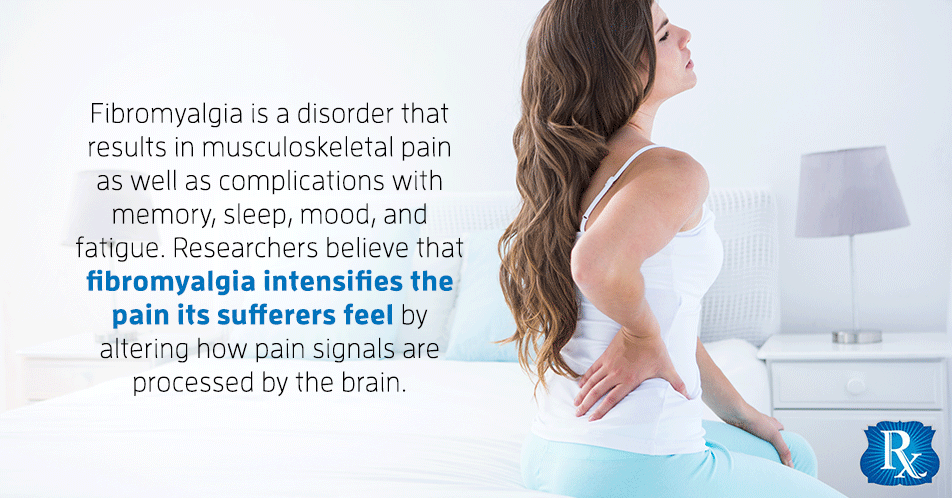Fibromyalgia is a disorder that results in musculoskeletal pain as well as complications with memory, sleep, mood, sleep and fatigue. Researchers believe that fibromyalgia intensifies the pain its sufferers feel by altering how pain signals are processed by the brain.