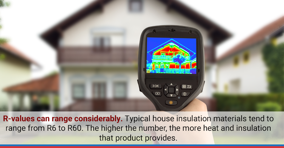 R-values can range considerably. Typical house insulation materials tend to range from R6 to R60. The higher the number, the more heat insulation that product provides.